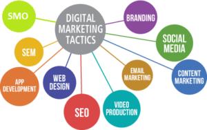 DigitalMarketing tactics 1