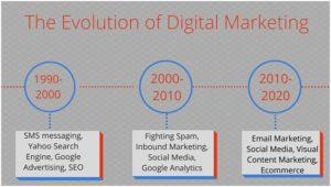 digital marketing india1