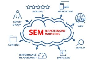 SEM Strategy