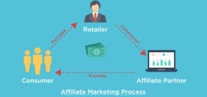 affiliate marketing 648x305