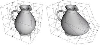 object deformation
